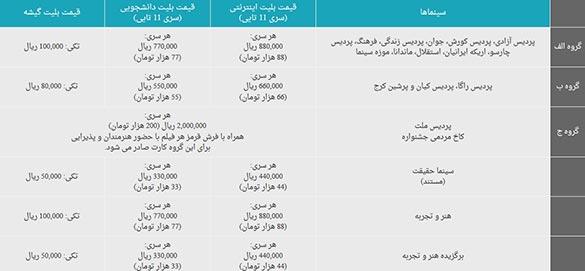 قیمت بلیط سینماهای جشنواره امسال + کاخ مردمی جشنواره (سینما ملت)