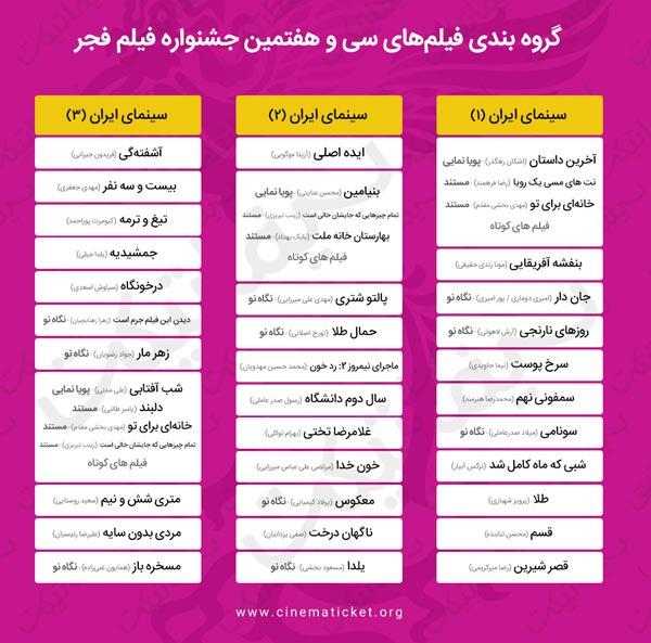 گروه بندی فیلم ها برای نمایش در سینماهای مردمی سی و هفتمین جشنواره فیلم فجر