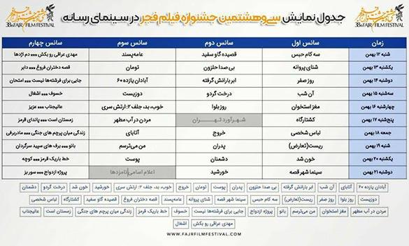 جدول فیلم های سینمای رسانه و منتقدان سی و هشتمین جشنواره فیلم فجر