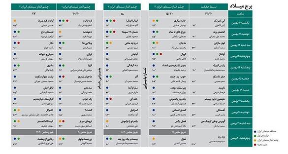 برنامه اکران فیلم ها در کاخ جشنواره (برج میلاد) در سی و پنجمین جشنواره فیلم فجر